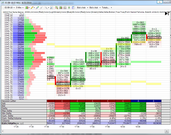 MarketBalance Bid x Ask View