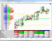 MarketBalance Bid/Ask Ladder View