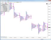 TPChart MarketProfile TPO overlay Volume histogram